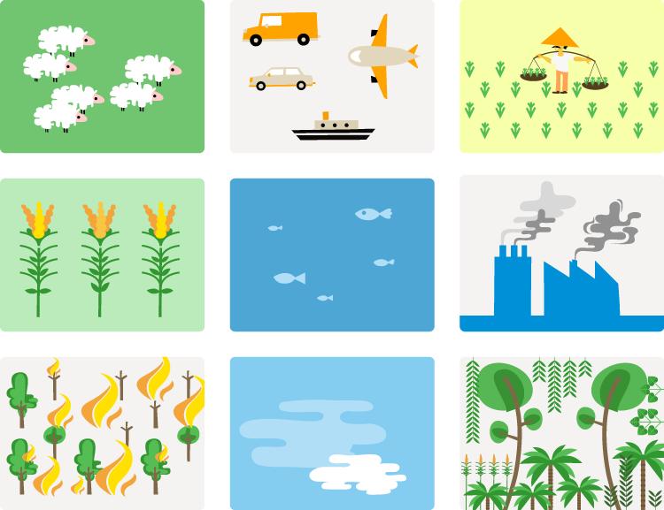 climate-change-challenges quiz-hotspot
