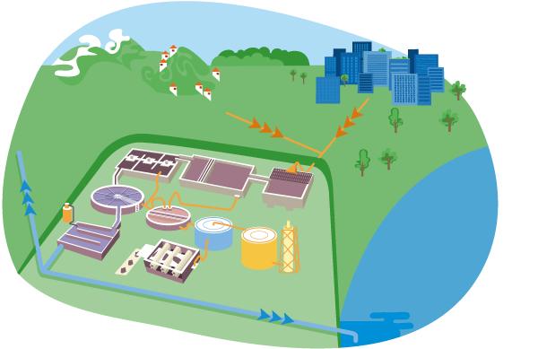 wastewater-treatment quiz-hotspot
